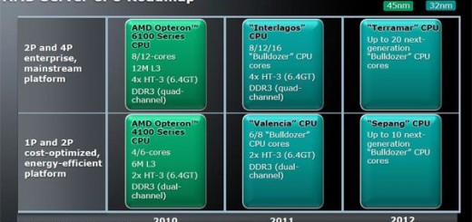 Roadmap GPU AMD 2011 partie 3